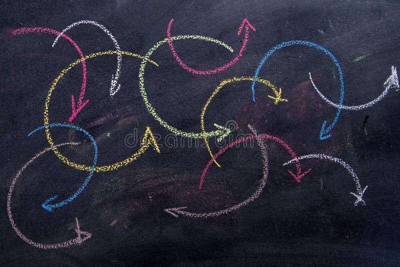Χρωματισμένα βέλη καμπυλόγραμμα στοκ εικόνες