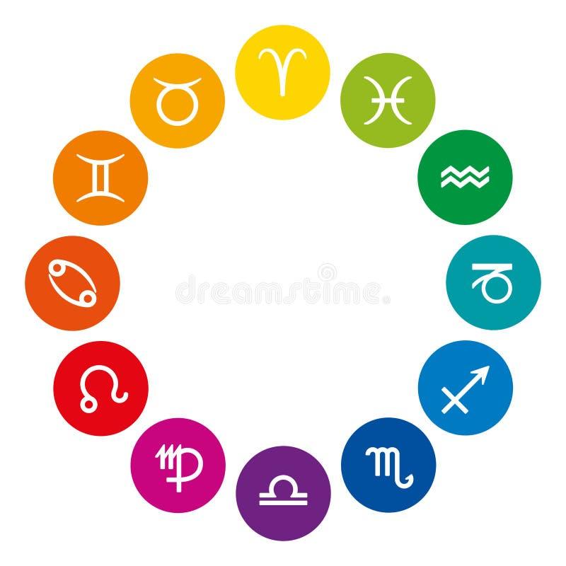 Χρωματισμένη ουράνιο τόξο zodiac ρόδα με τα αστρολογικά σημάδια απεικόνιση αποθεμάτων