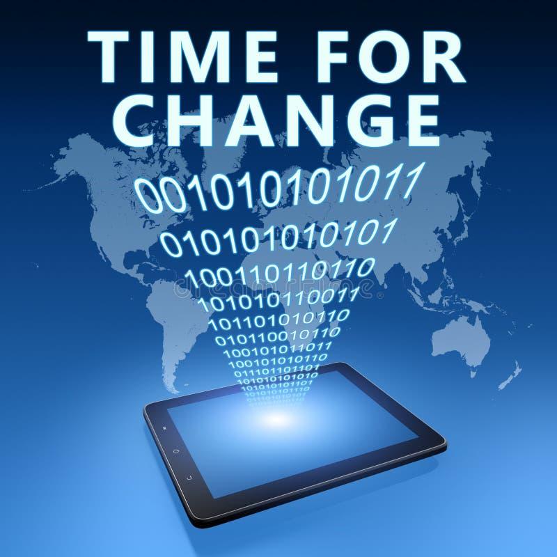 Χρόνος για την αλλαγή απεικόνιση αποθεμάτων