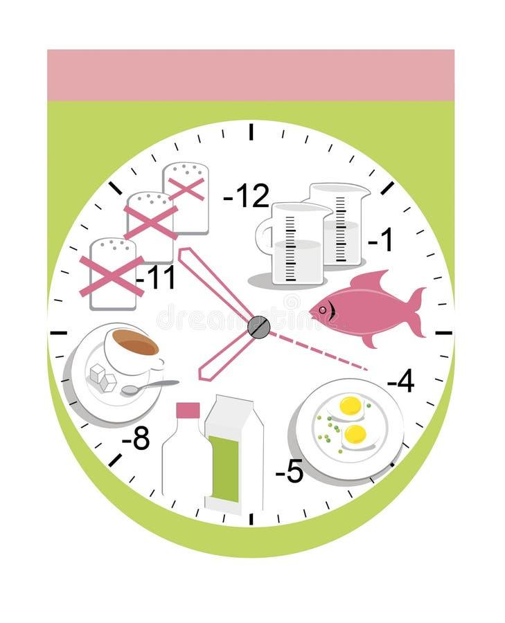 Χρόνος να φάει Ρολόι για τη διατροφή Διαιτητικά προϊόντα στον πίνακα διανυσματική απεικόνιση
