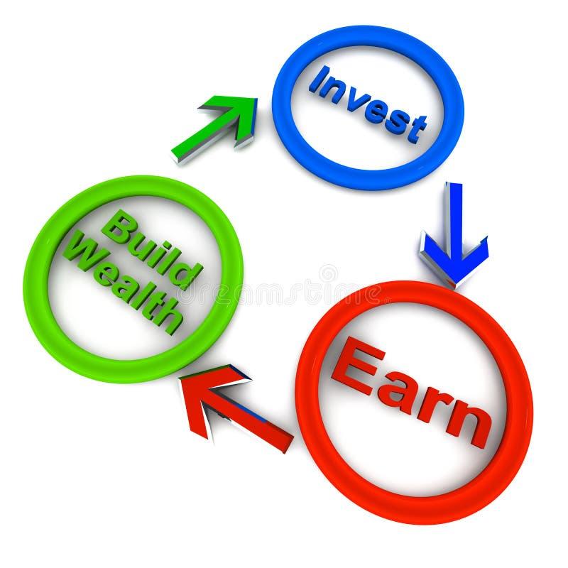 Χτίστε τον πλούτο απεικόνιση αποθεμάτων