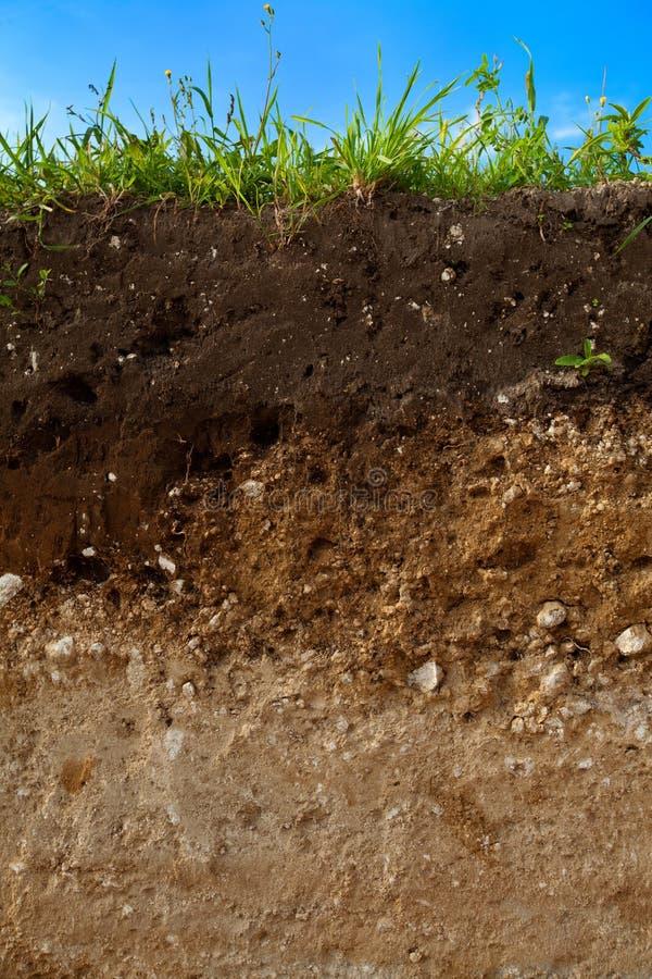χώμα αποκοπών