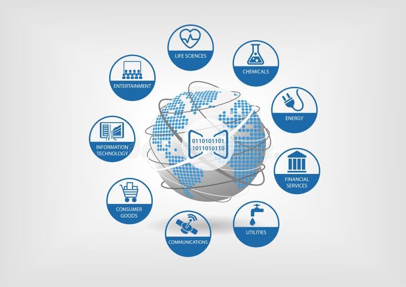 Ψηφιακά επιχειρησιακά πρότυπα για τη σφαιρική οικονομία Τα διανυσματικά εικονίδια για τις διαφορετικές βιομηχανίες συμπαθούν τις  απεικόνιση αποθεμάτων