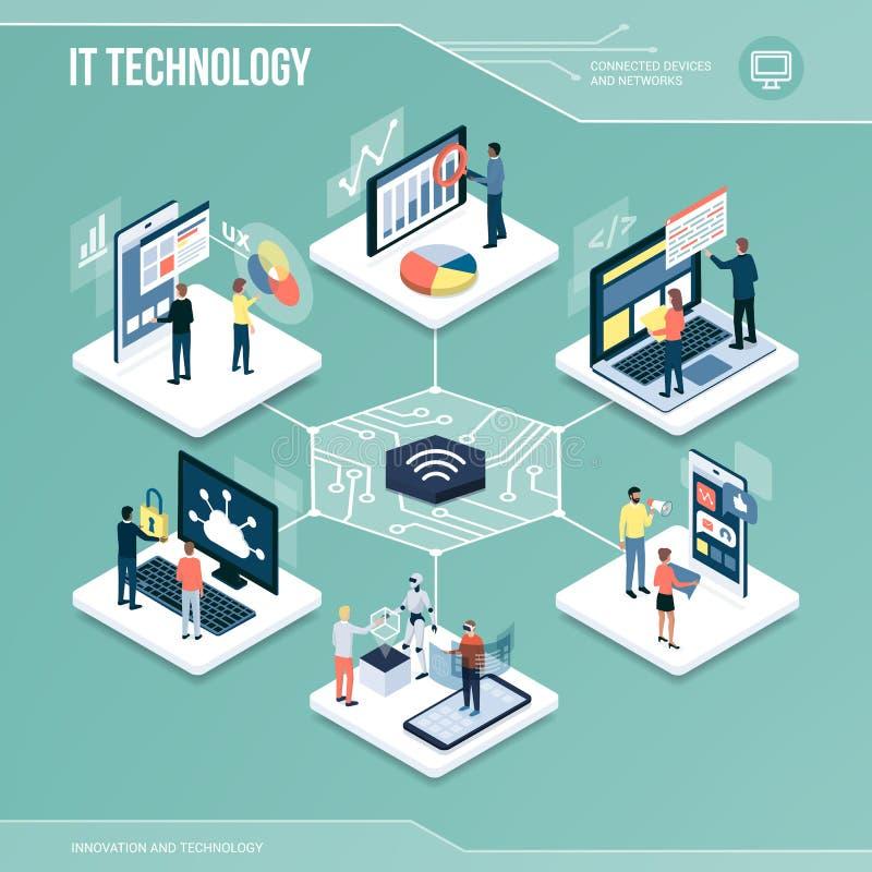 Ψηφιακός πυρήνας: Τεχνολογία και δίκτυα ΤΠ διανυσματική απεικόνιση