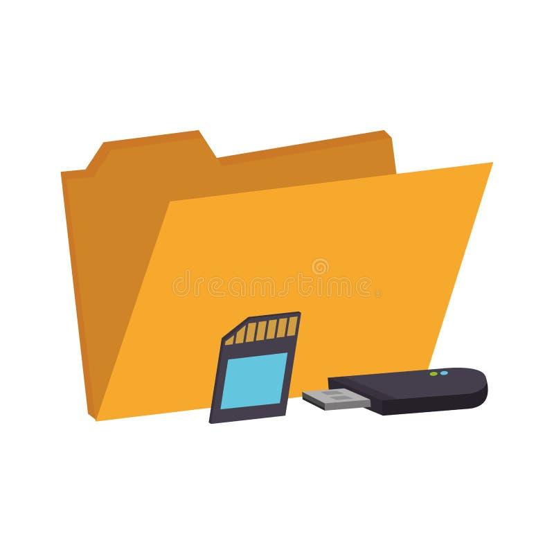 Ψηφιακός φάκελλος με το μικροϋπολογιστή SD και usb απεικόνιση αποθεμάτων