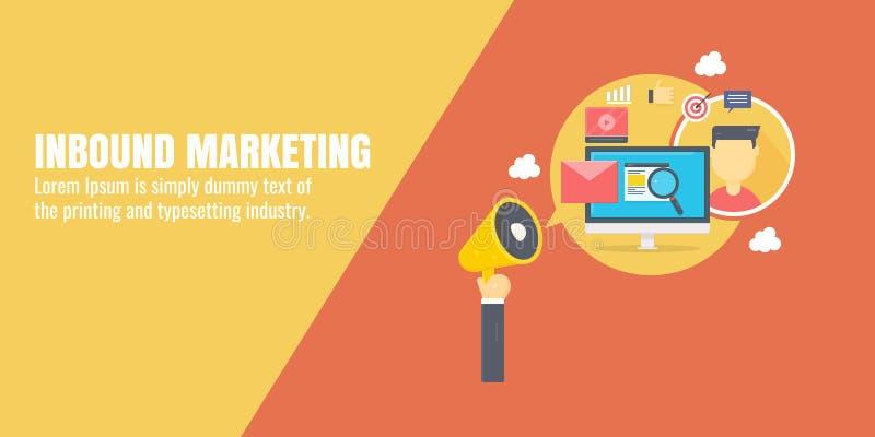Ψηφιακό εισερχόμενο μάρκετινγκ, έλξη πελατών, στρατηγική διατήρησης, δέσμευση ακροατηρίων, έννοια παραγωγής μολύβδου απεικόνιση αποθεμάτων