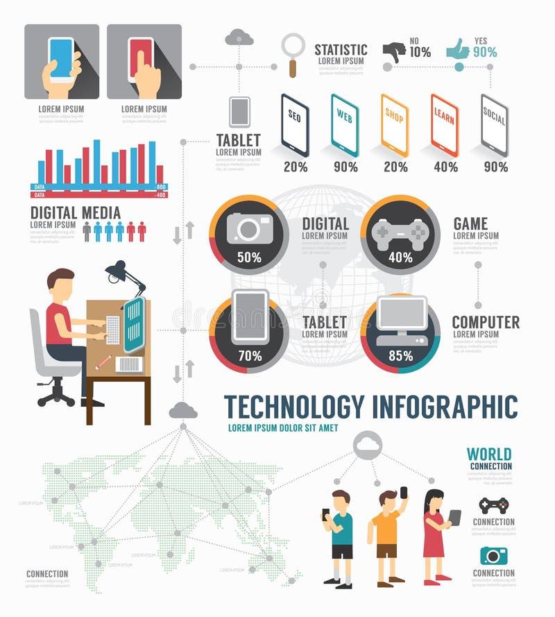 Ψηφιακό σχέδιο προτύπων τεχνολογίας Infographic διάνυσμα έννοιας ελεύθερη απεικόνιση δικαιώματος