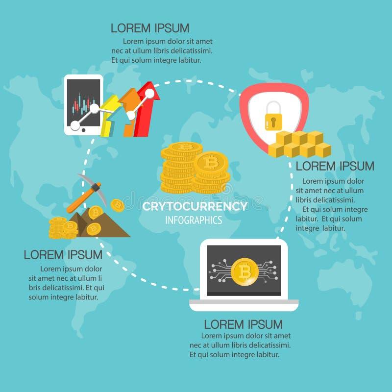 Ψηφιακό crypto-νόμισμα bitcoin infographic απεικόνιση αποθεμάτων