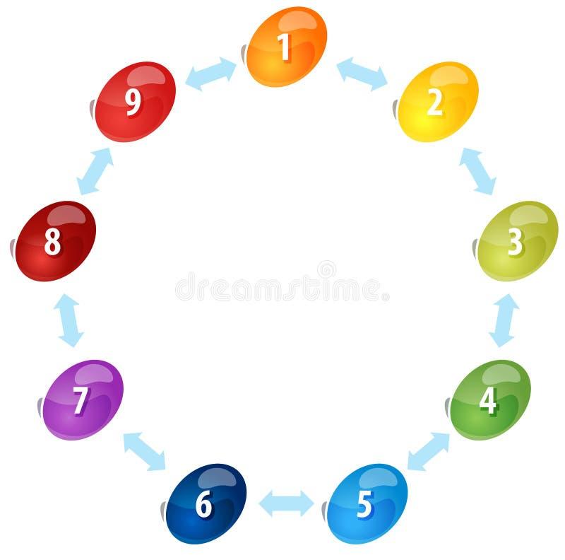 Ωοειδής κύκλος εννέα κενή απεικόνιση επιχειρησιακών διαγραμμάτων απεικόνιση αποθεμάτων