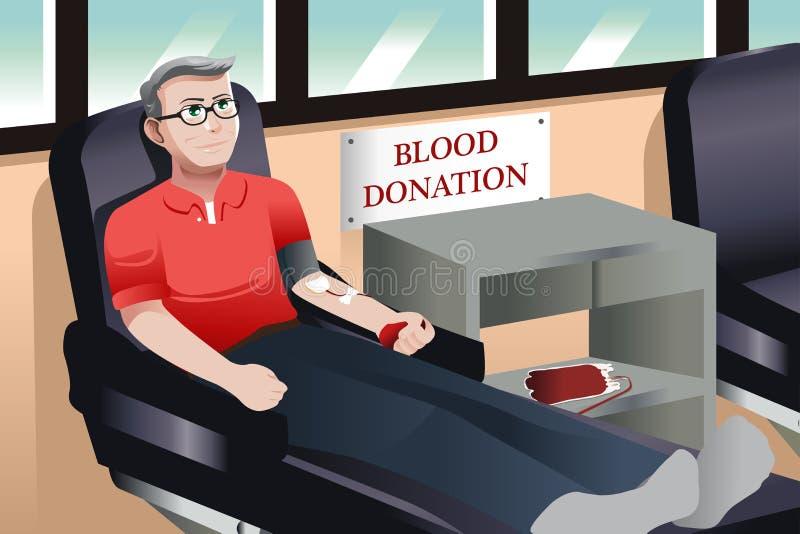 δωρεά αίματος ανασκόπησης ιατρική απεικόνιση αποθεμάτων