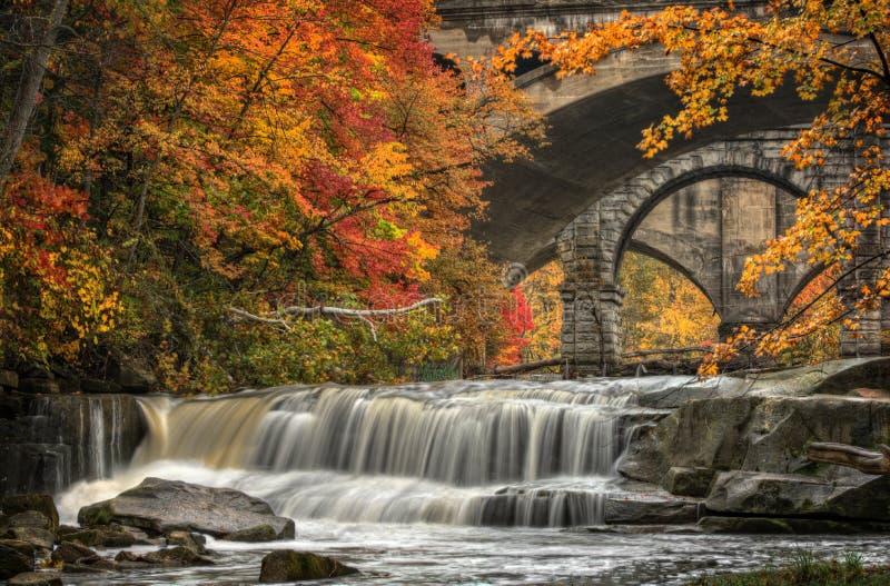 Όμορφες πτώσεις Berea το φθινόπωρο στοκ εικόνες