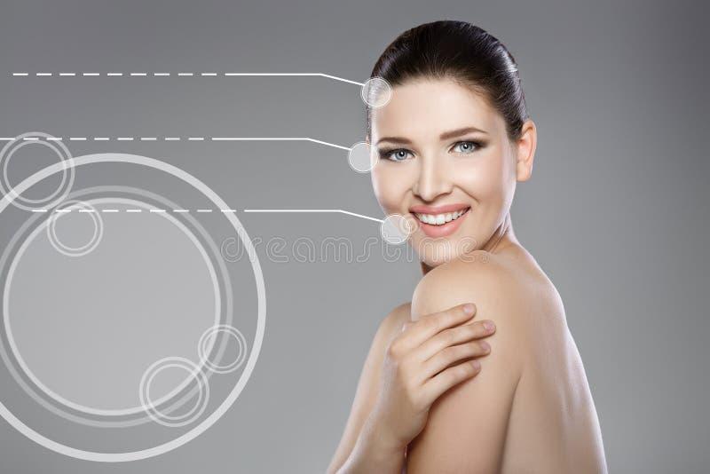 Όμορφο πρόσωπο της γυναίκας με τα μπλε μάτια και το καθαρό φρέσκο δέρμα Πορτρέτο SPA στοκ φωτογραφίες