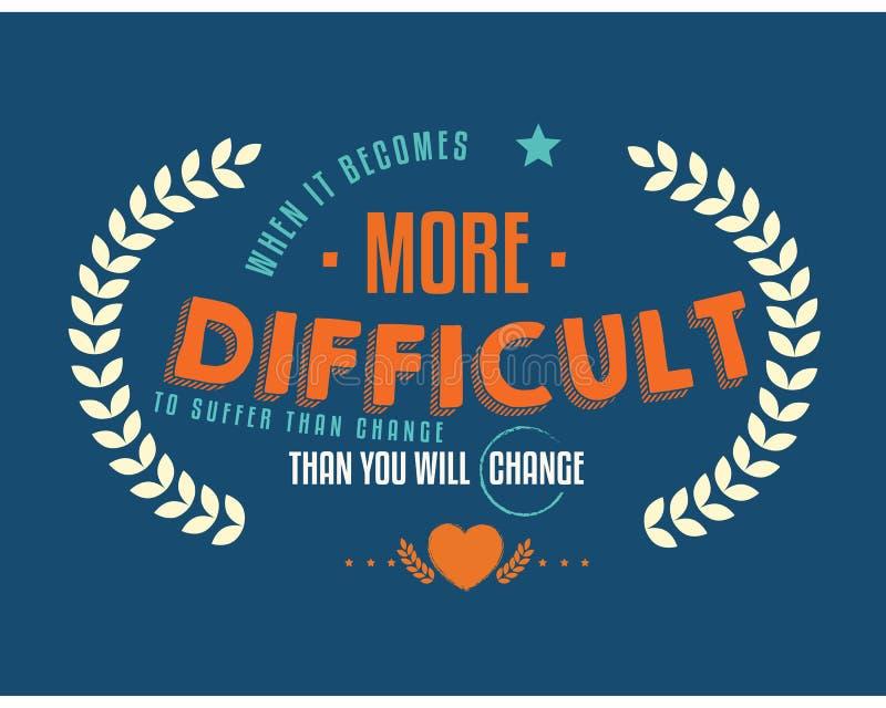 Όταν γίνεται δυσκολότερο να υποφέρει από να αλλάξει διανυσματική απεικόνιση