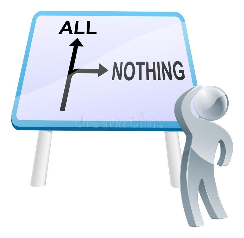 Όλος ή τίποτα σημάδι ελεύθερη απεικόνιση δικαιώματος