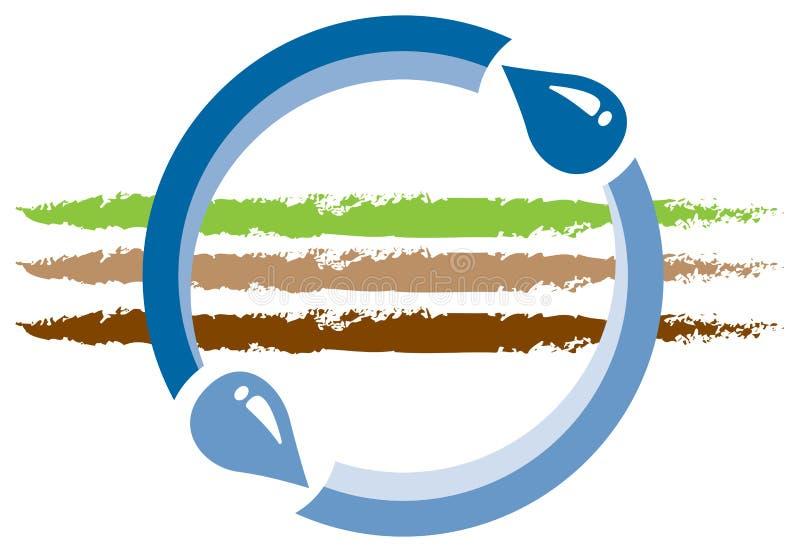 ύδατα κύκλων στοκ φωτογραφία με δικαίωμα ελεύθερης χρήσης