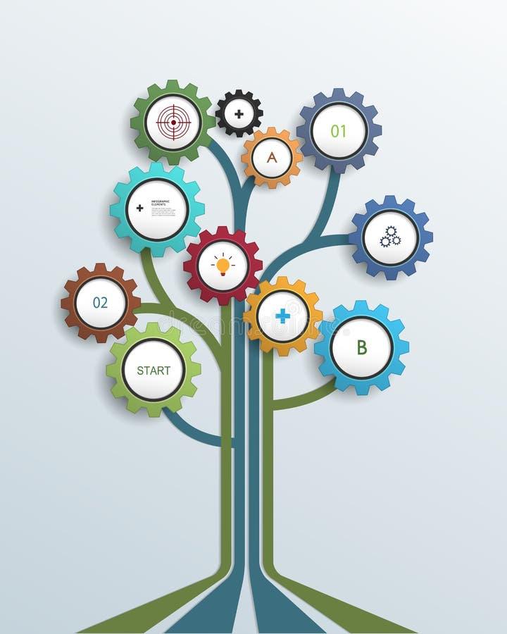 Абстрактная концепция дерева роста с колесом шестерни иллюстрация штока