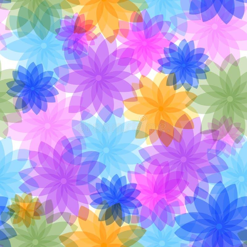 абстрактная флористическая картина безшовная бесплатная иллюстрация