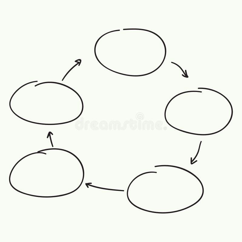 Абстрактный дизайн вектора схемы технологического процесса иллюстрация вектора