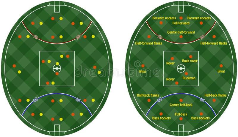 австралийские правила тангажей футбола иллюстрация вектора