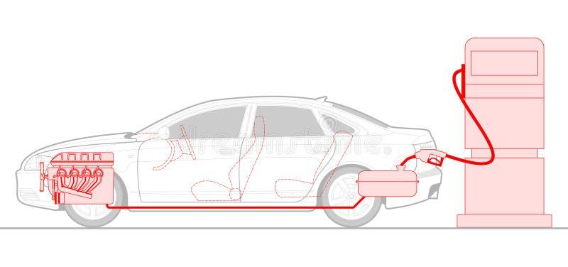 Автомобиль на бензозаправочной колонка. бесплатная иллюстрация