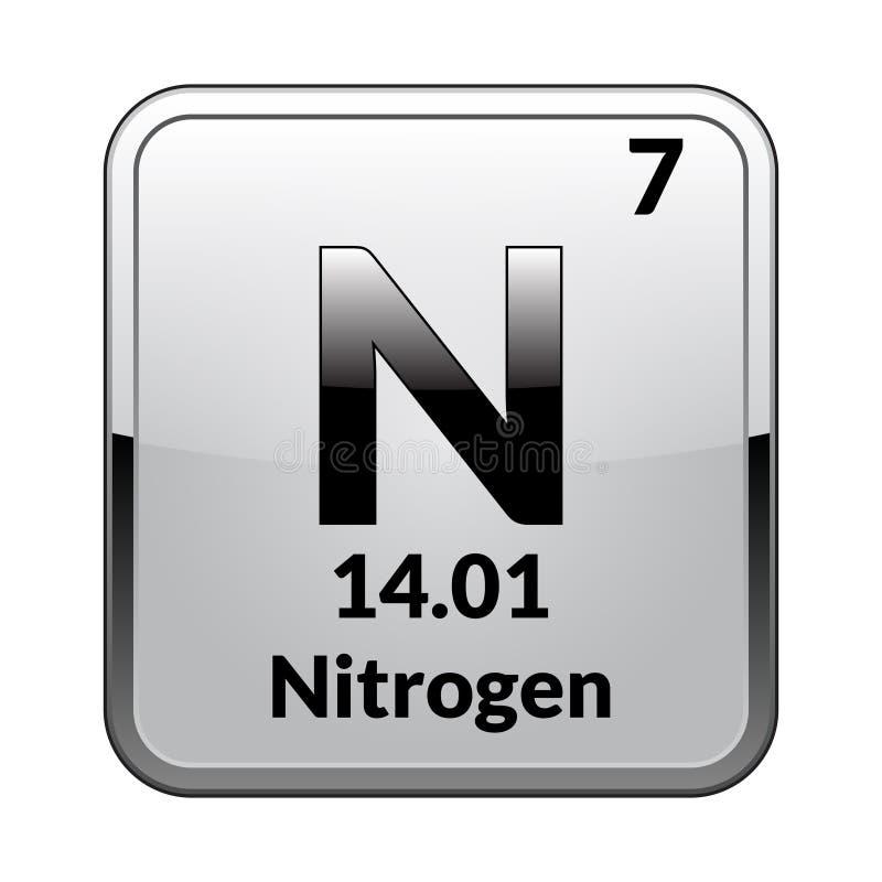 Картинки химического знака азот