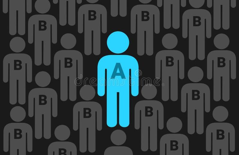 Альфа и бета мужчина бесплатная иллюстрация