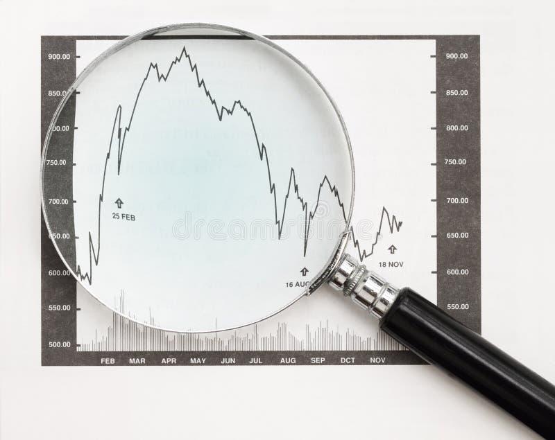 анализировать шток рынка стоковое изображение