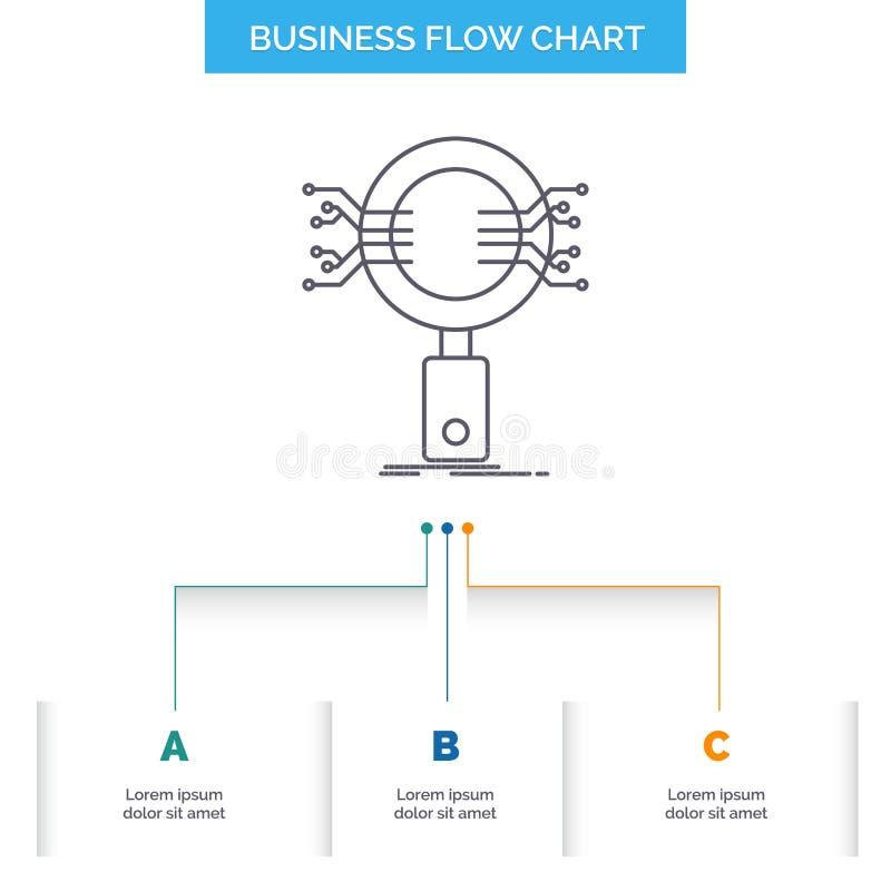 Анализ, поиск, информация, исследование, дизайн графика течения бизнеса безопасности с 3 шагами r бесплатная иллюстрация