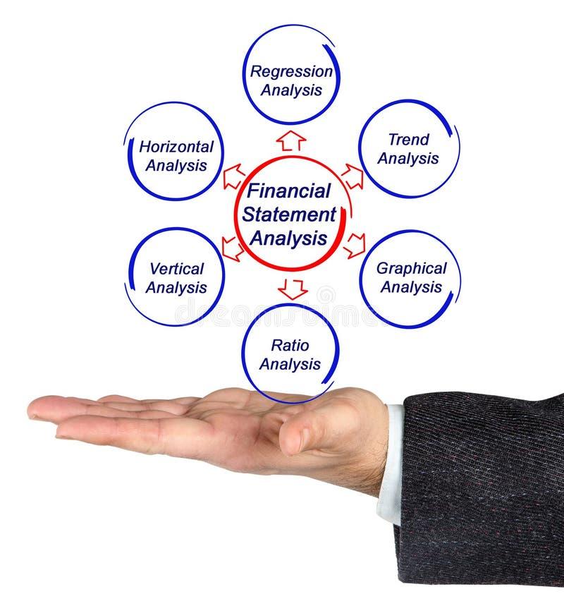 Анализ финансового отчета стоковая фотография