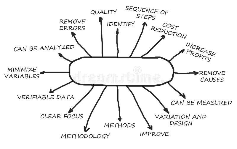 Анализ первопричины бесплатная иллюстрация