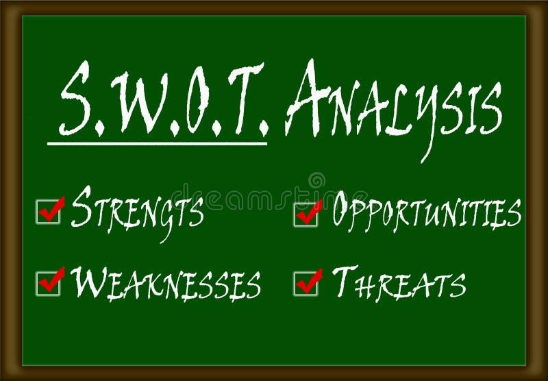 Анализ SWOT бесплатная иллюстрация