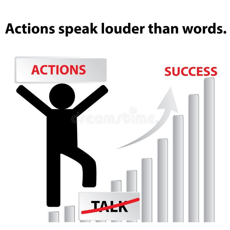 Английская пословица: Действия говорят более громко чем слова бесплатная иллюстрация