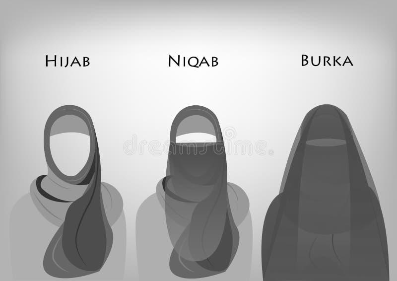 Арабская мусульманская женщина, тип одежды Hijab, Niqab, Burka иллюстрация штока