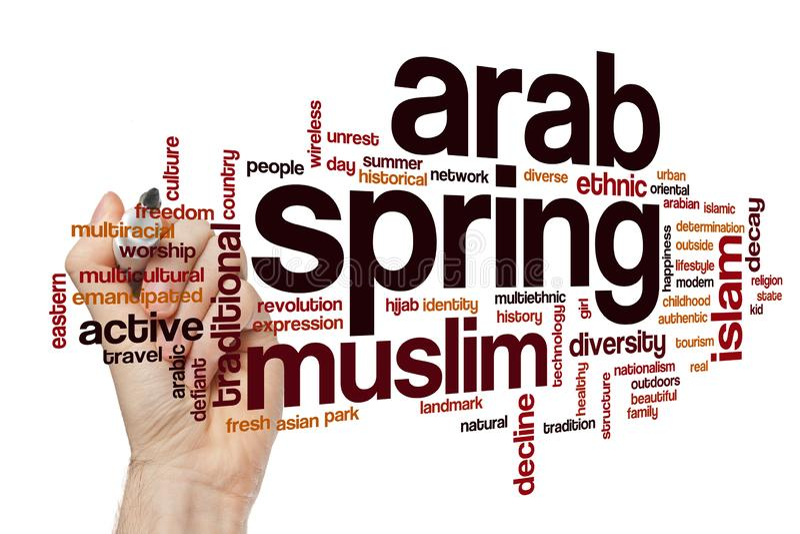 Арабское облако слова весны стоковое фото