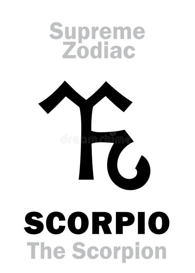 Астрология: Высший зодиак: SCORPIO ( Scorpion) иллюстрация штока