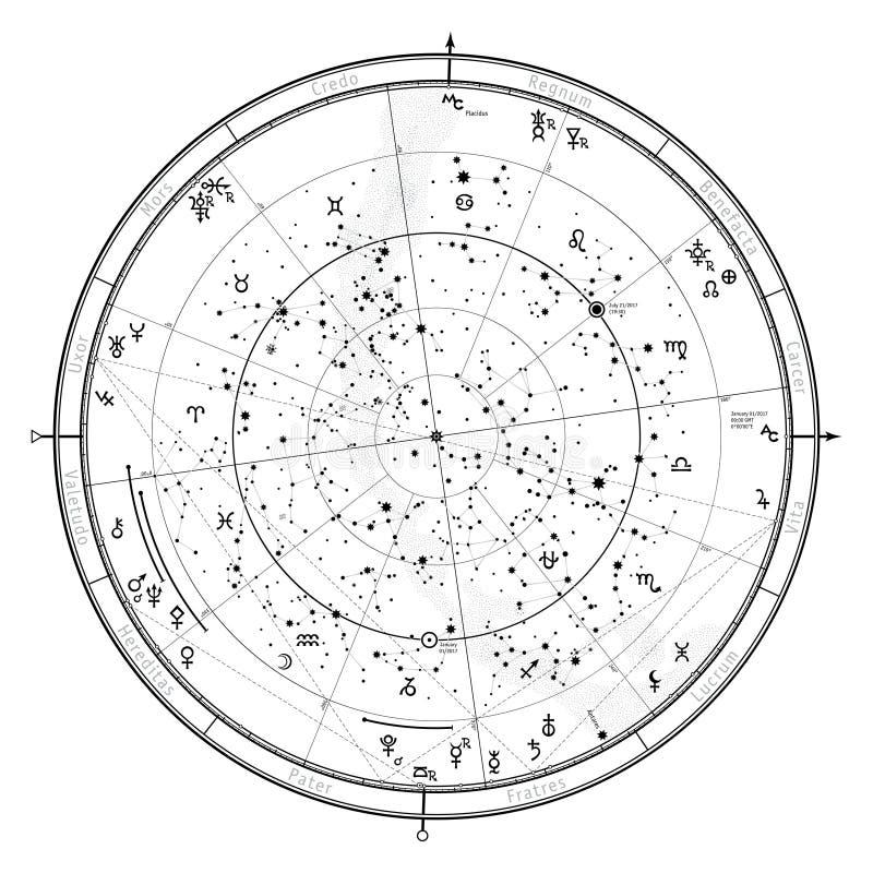 Астрологический гороскоп 1-ого января 2017 бесплатная иллюстрация