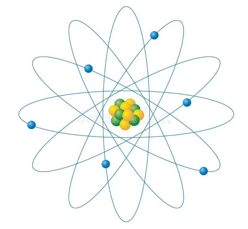 атомы иллюстрация штока