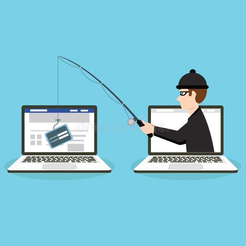 Афера Phishing, нападение хакера и безопасность сети vector концепция Иллюстрация phishing и очковтирательства, онлайн афера и кр иллюстрация вектора