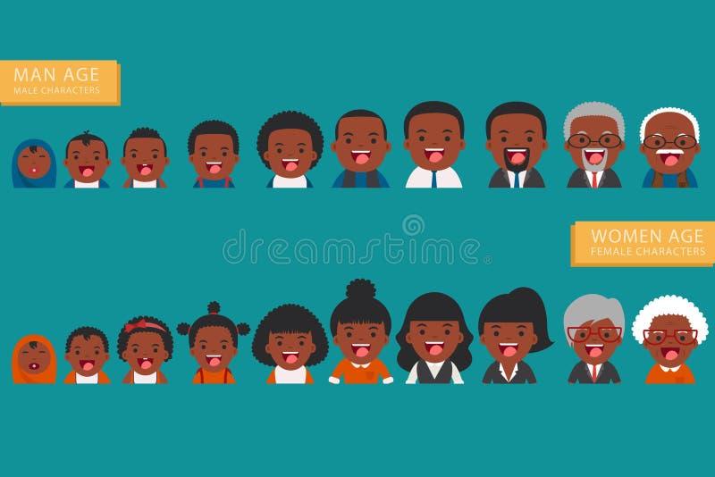 Афро-американские этнические поколения людей иллюстрация штока