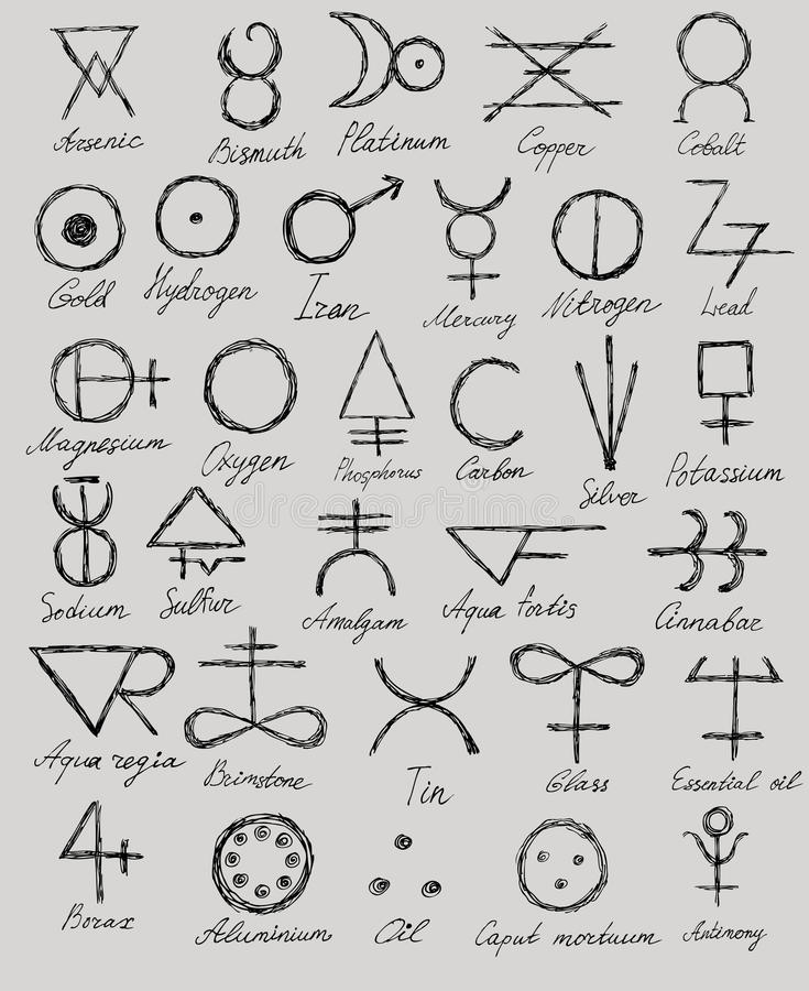Алхимические знаки иллюстрация штока