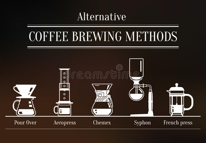 Альтернативные методы заваривать кофе иллюстрация вектора