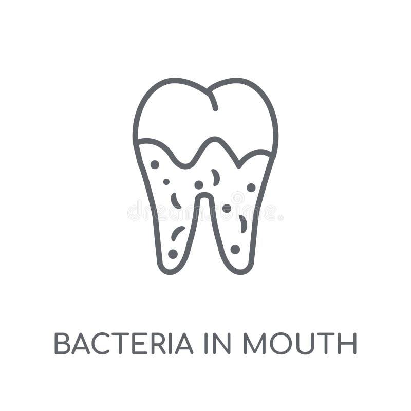 Бактерии в значке рта линейном Современные бактерии плана во рте бесплатная иллюстрация