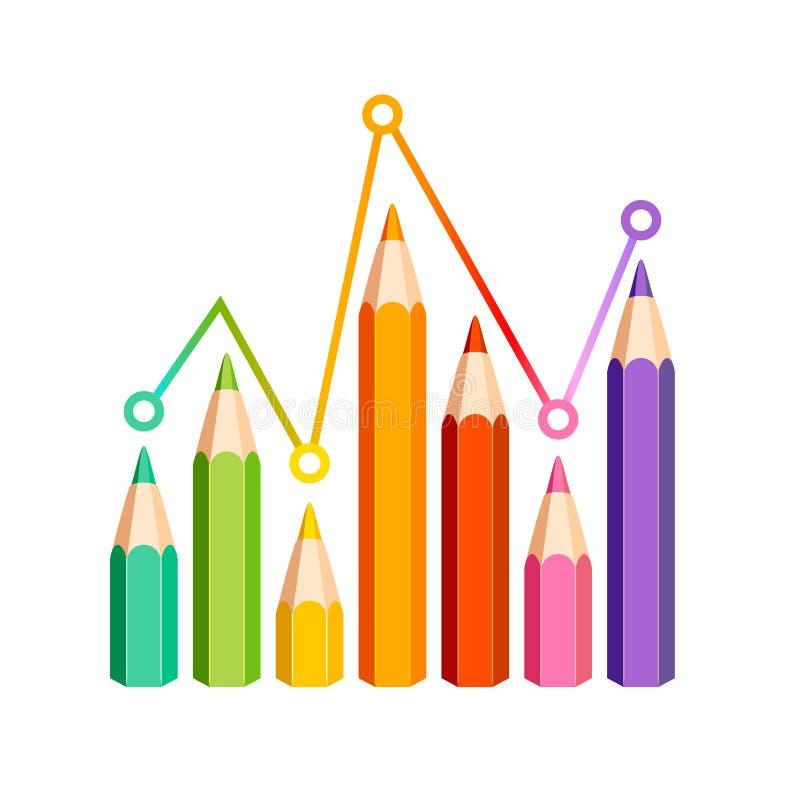 Бар диаграммы карандашей иллюстрация вектора