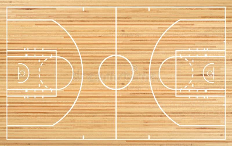 Баскетбольная площадка иллюстрация вектора