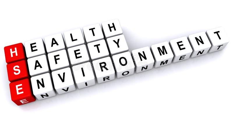 Безопасность и окружающая среда здоровья иллюстрация вектора