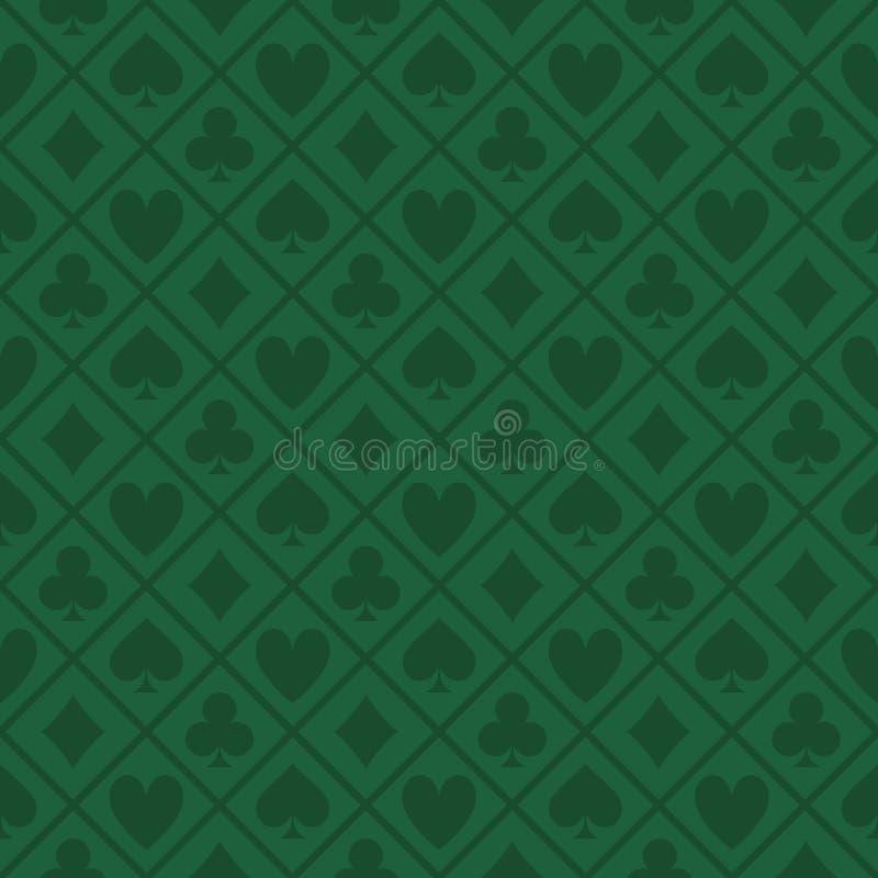 Безшовная картина зеленой таблицы покера ткани стоковые изображения rf
