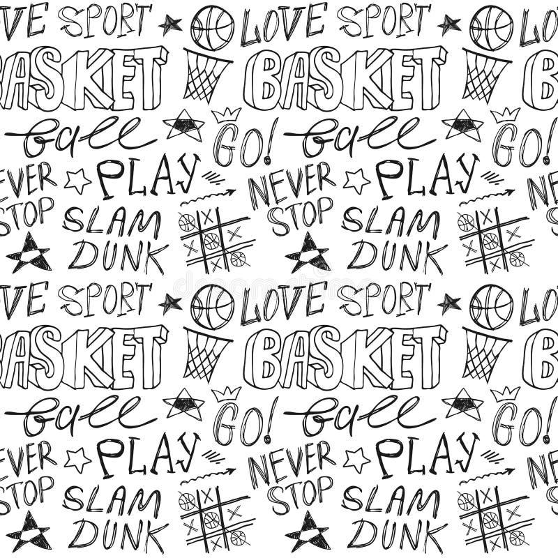 Безшовная картина со звездами, текст, шарик для баскетбола иллюстрация вектора