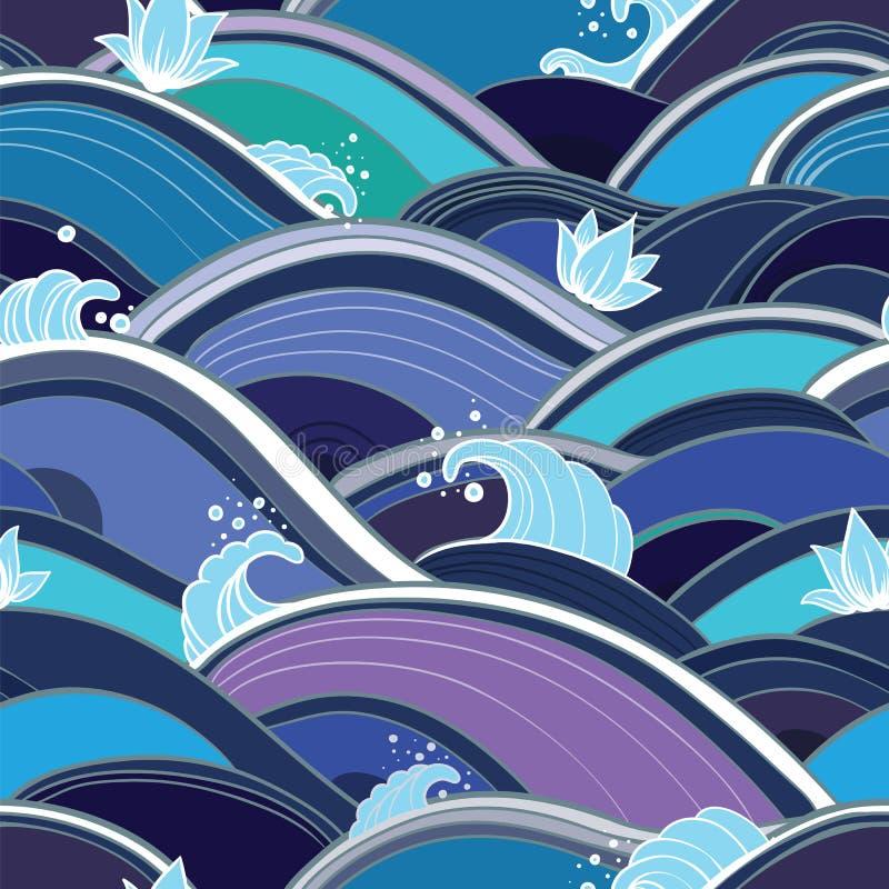 Безшовная картина с волнами и лилиями воды иллюстрация вектора
