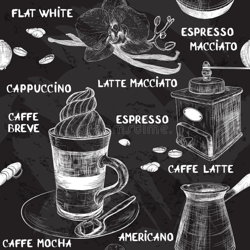 Безшовная картина с меню кофе бесплатная иллюстрация