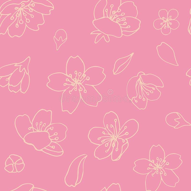 Безшовная предпосылка вектора Цветки и лепестки вишен разбросаны случайно бесплатная иллюстрация